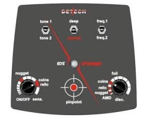 I controlli del detector